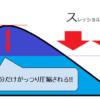 【コンプ・Lv2】コンプレッサーの基本、スレッショルドの浅めと深め